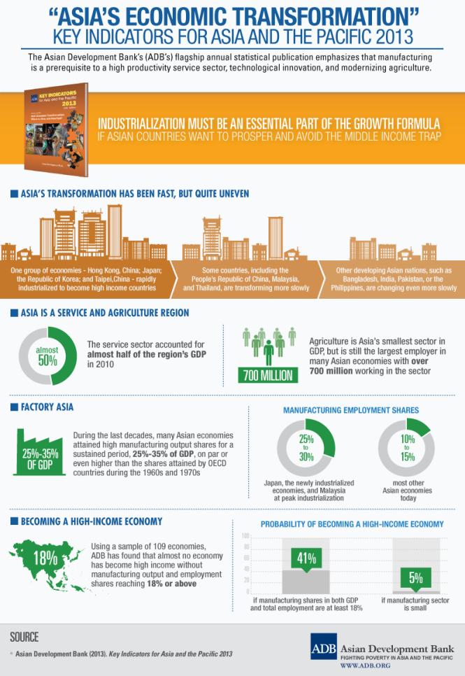 adb-infographic-KI-2013